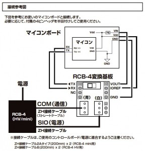 RCB4_ConversionBoard_connect