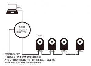 system-2