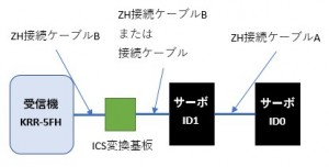ICS_Line201708103