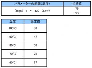 Ics35_T