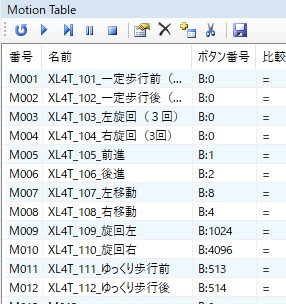 MotionList20180217